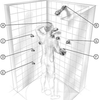 custom bathroom showers bathroom design ideas
