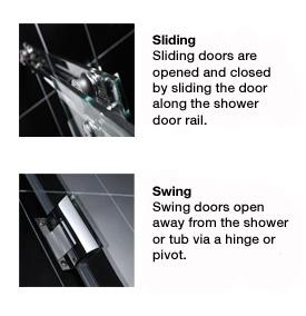 Shower Doors At Faucet Com